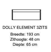 Dolly element 193