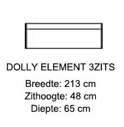 Dolly element 213