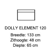Dolly element 120