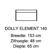Dolly element 140