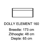 Dolly element 160