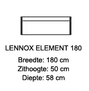 Lennox element  180